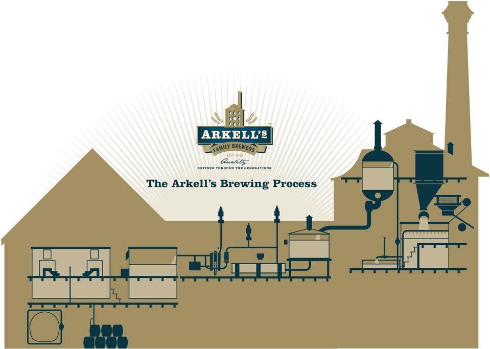 brewing__process